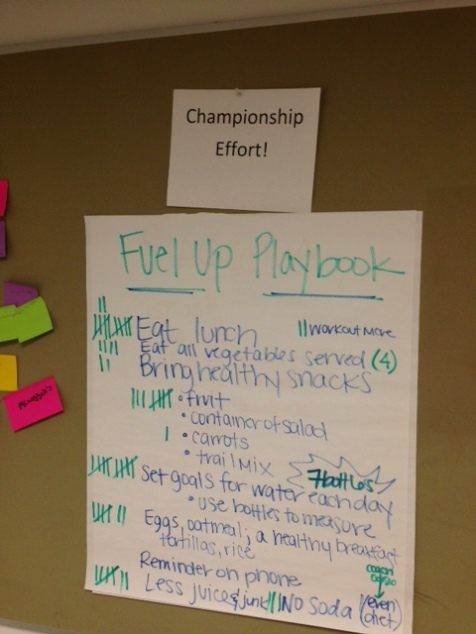 Student athletes build a playbook for fueling up. Each athlete picks a strategy they will focus on in the coming weeks.